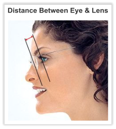 eye-to-lens-distance