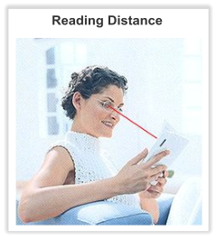 reading-distance